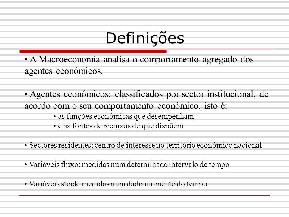 Definições A Macroeconomia analisa o comportamento agregado dos agentes económicos. Agentes económicos: classificados por sector institucional, de aco