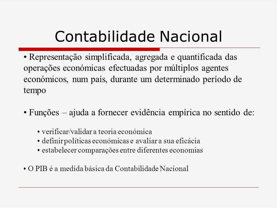 Contabilidade Nacional Representação simplificada, agregada e quantificada das operações económicas efectuadas por múltiplos agentes económicos, num p