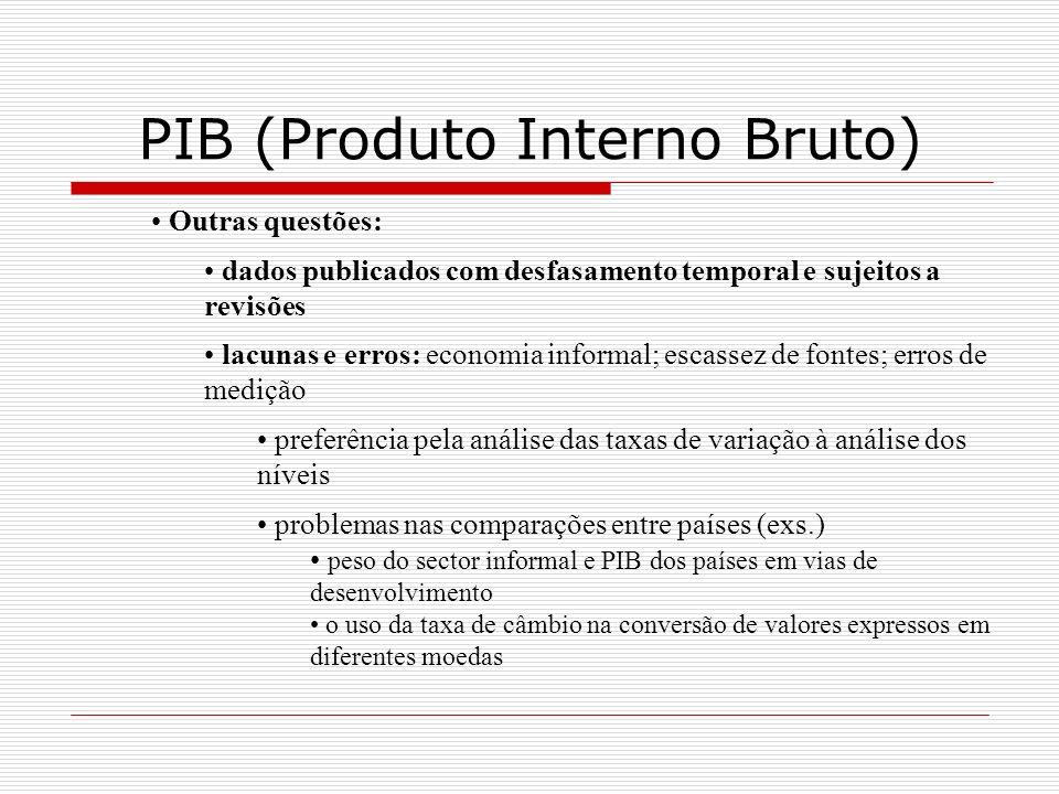 Resto do Mundo (X-Q) Exportações (X) Empresas Famílias + Empresas Intermediação Financeira (S p -I) Estado (T = Ti + Td) (T-G = S g ) VAB ramos RI Sector Privado Rend.