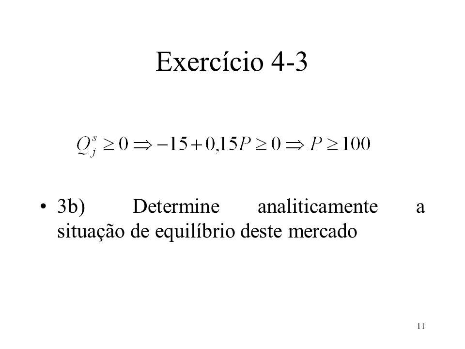 11 Exercício 4-3 3b) Determine analiticamente a situação de equilíbrio deste mercado