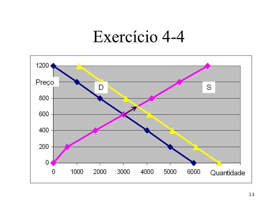 14 Exercício 4-4