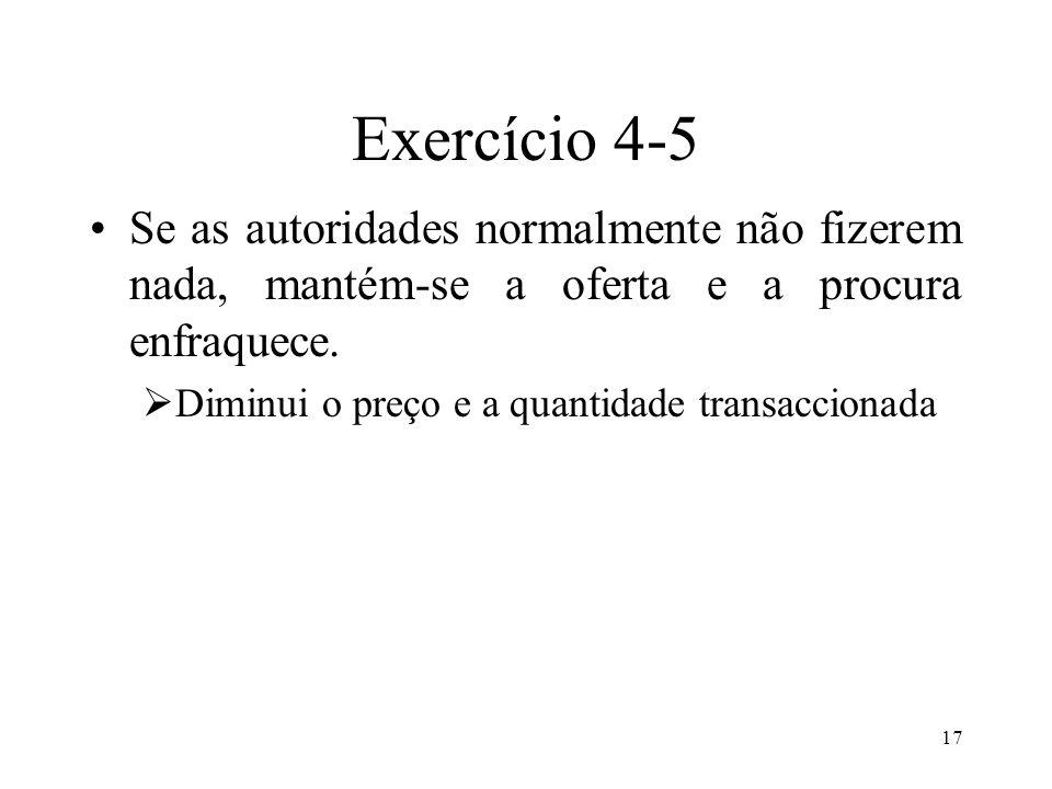 17 Exercício 4-5 Se as autoridades normalmente não fizerem nada, mantém-se a oferta e a procura enfraquece. Diminui o preço e a quantidade transaccion
