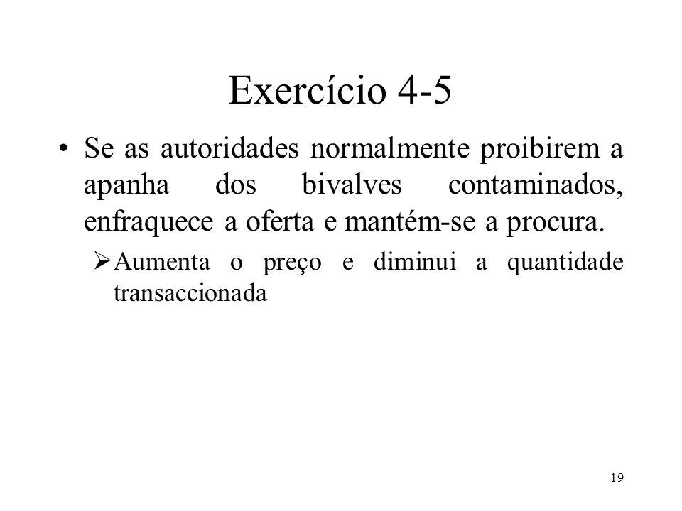 19 Exercício 4-5 Se as autoridades normalmente proibirem a apanha dos bivalves contaminados, enfraquece a oferta e mantém-se a procura. Aumenta o preç