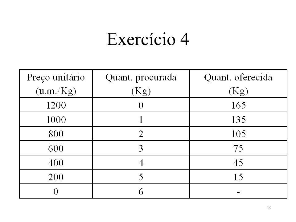 2 Exercício 4
