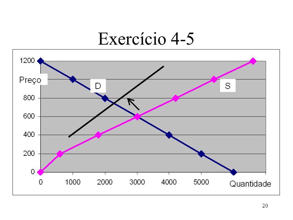 20 Exercício 4-5
