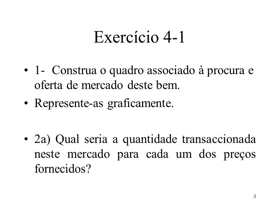3 Exercício 4-1 1-Construa o quadro associado à procura e oferta de mercado deste bem. Represente-as graficamente. 2a) Qual seria a quantidade transac