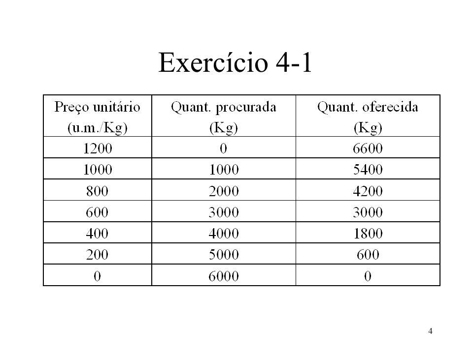 4 Exercício 4-1