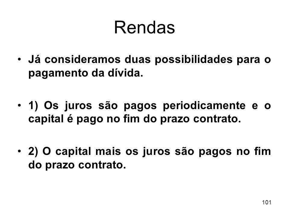 101 Rendas Já consideramos duas possibilidades para o pagamento da dívida. 1) Os juros são pagos periodicamente e o capital é pago no fim do prazo con