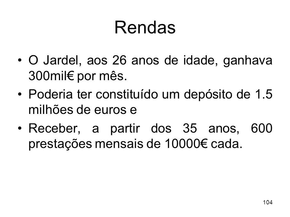 104 Rendas O Jardel, aos 26 anos de idade, ganhava 300mil por mês. Poderia ter constituído um depósito de 1.5 milhões de euros e Receber, a partir dos