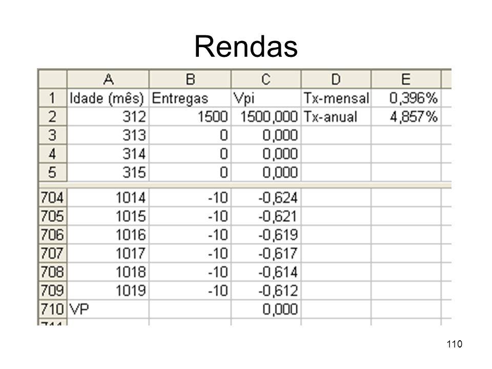 110 Rendas