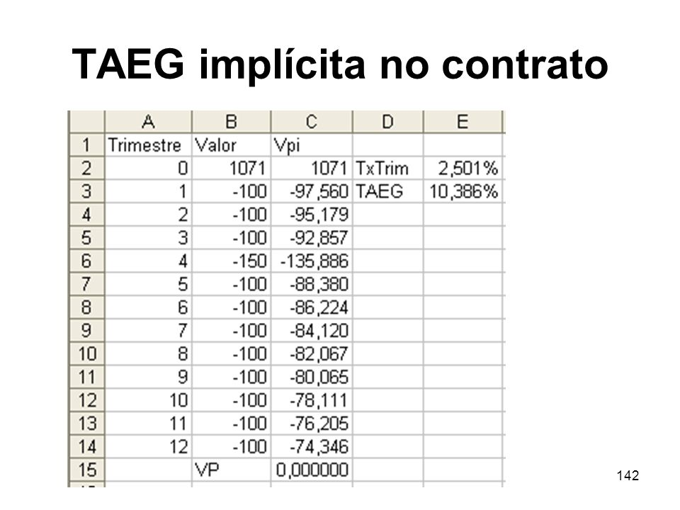 142 TAEG implícita no contrato