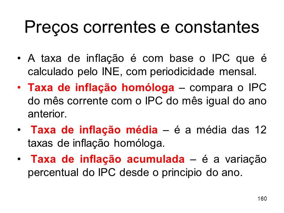 160 Preços correntes e constantes A taxa de inflação é com base o IPC que é calculado pelo INE, com periodicidade mensal. Taxa de inflação homóloga –