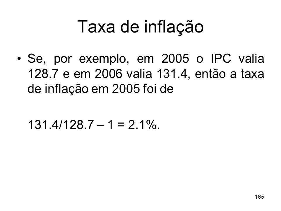 165 Taxa de inflação Se, por exemplo, em 2005 o IPC valia 128.7 e em 2006 valia 131.4, então a taxa de inflação em 2005 foi de 131.4/128.7 – 1 = 2.1%.