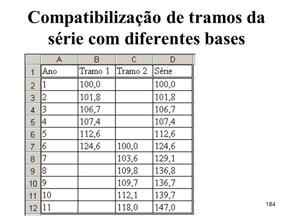 184 Compatibilização de tramos da série com diferentes bases