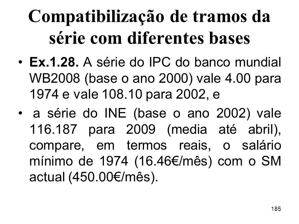 185 Compatibilização de tramos da série com diferentes bases Ex.1.28. A série do IPC do banco mundial WB2008 (base o ano 2000) vale 4.00 para 1974 e v