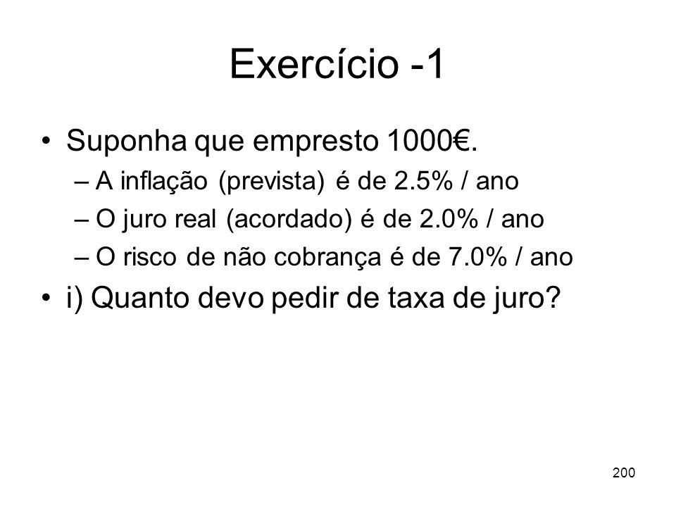 200 Exercício -1 Suponha que empresto 1000. –A inflação (prevista) é de 2.5% / ano –O juro real (acordado) é de 2.0% / ano –O risco de não cobrança é