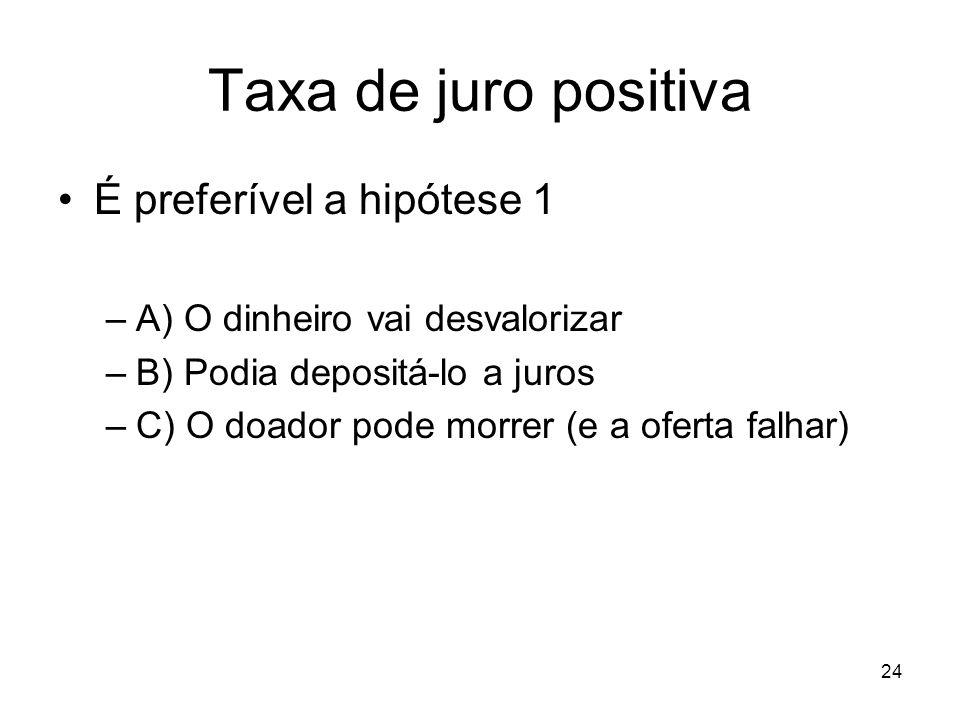 24 Taxa de juro positiva É preferível a hipótese 1 –A) O dinheiro vai desvalorizar –B) Podia depositá-lo a juros –C) O doador pode morrer (e a oferta