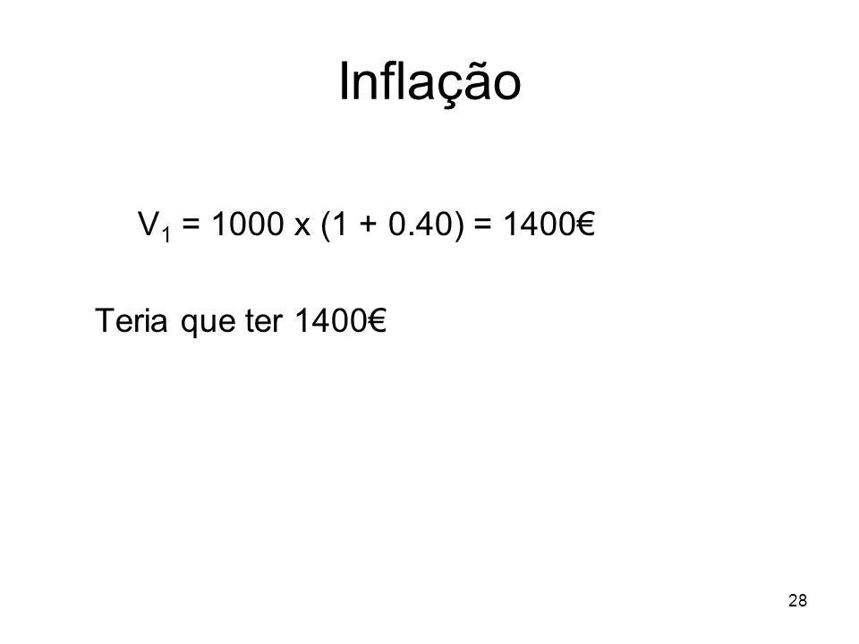 28 Inflação V 1 = 1000 x (1 + 0.40) = 1400 Teria que ter 1400