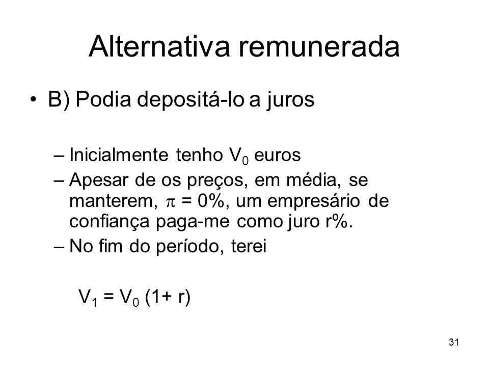 31 Alternativa remunerada B) Podia depositá-lo a juros –Inicialmente tenho V 0 euros –Apesar de os preços, em média, se manterem, = 0%, um empresário