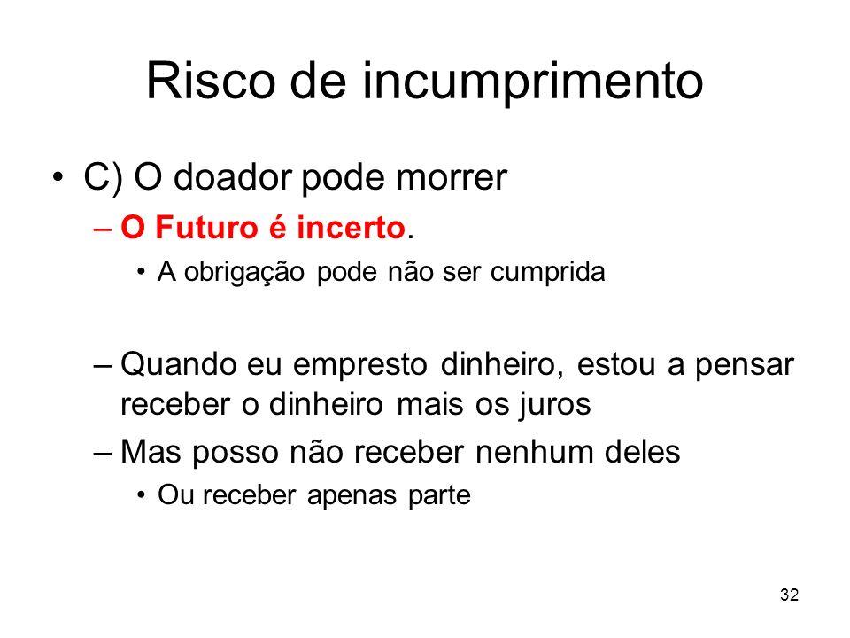 32 Risco de incumprimento C) O doador pode morrer –O Futuro é incerto. A obrigação pode não ser cumprida –Quando eu empresto dinheiro, estou a pensar