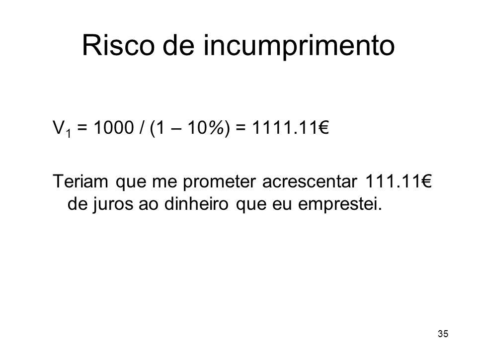 35 Risco de incumprimento V 1 = 1000 / (1 – 10%) = 1111.11 Teriam que me prometer acrescentar 111.11 de juros ao dinheiro que eu emprestei.