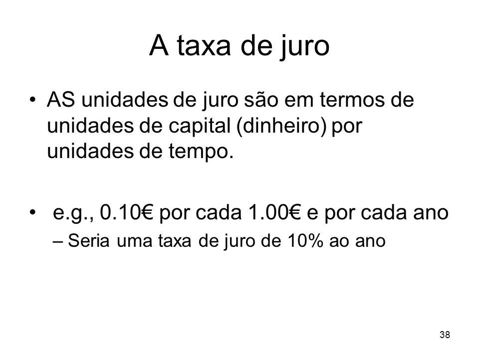 38 A taxa de juro AS unidades de juro são em termos de unidades de capital (dinheiro) por unidades de tempo. e.g., 0.10 por cada 1.00 e por cada ano –
