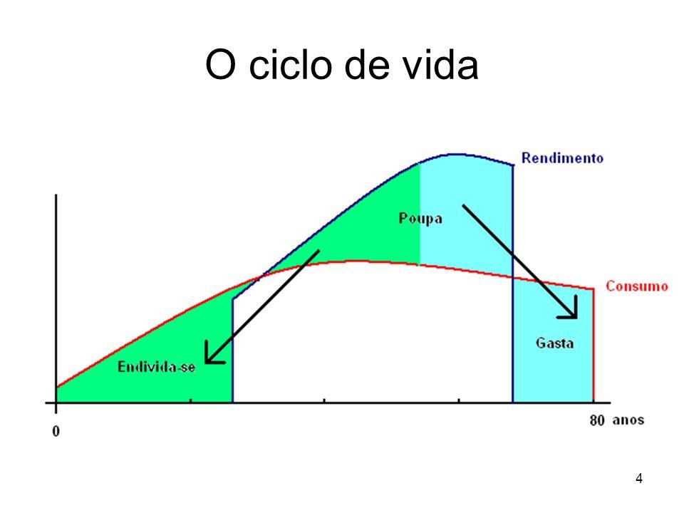 45 A taxa de juro i) A taxa de juro resolve 11 = 10.(1 + i) i = 10%.