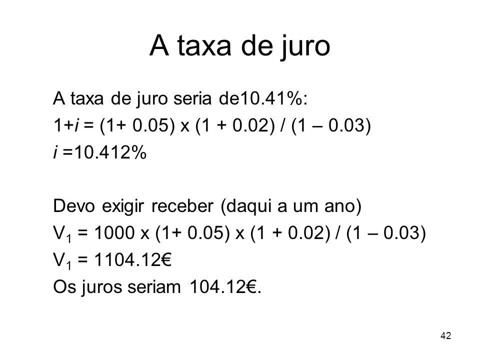 42 A taxa de juro A taxa de juro seria de10.41%: 1+i = (1+ 0.05) x (1 + 0.02) / (1 – 0.03) i =10.412% Devo exigir receber (daqui a um ano) V 1 = 1000