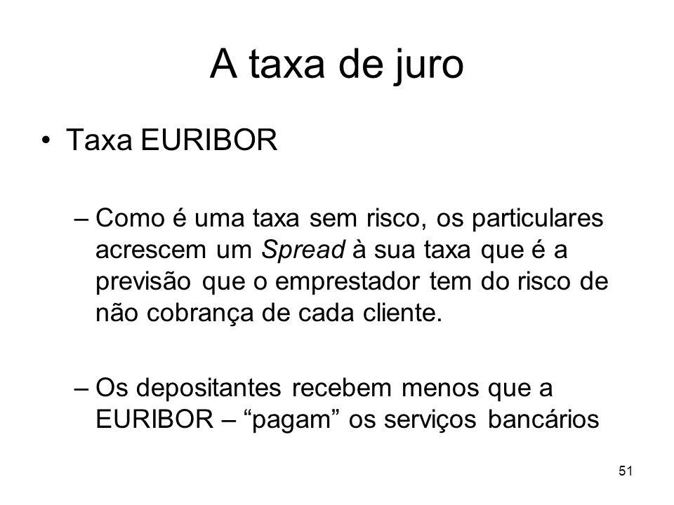 51 A taxa de juro Taxa EURIBOR –Como é uma taxa sem risco, os particulares acrescem um Spread à sua taxa que é a previsão que o emprestador tem do ris