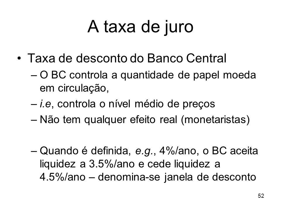 52 A taxa de juro Taxa de desconto do Banco Central –O BC controla a quantidade de papel moeda em circulação, –i.e, controla o nível médio de preços –