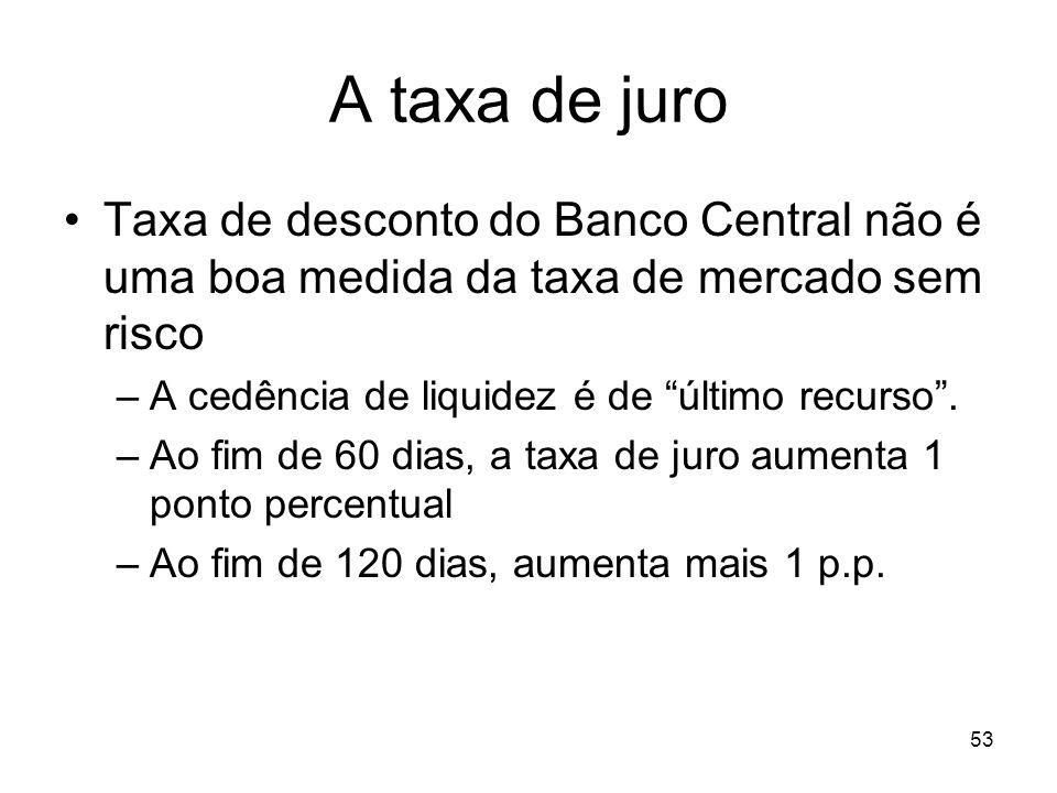 53 A taxa de juro Taxa de desconto do Banco Central não é uma boa medida da taxa de mercado sem risco –A cedência de liquidez é de último recurso. –Ao