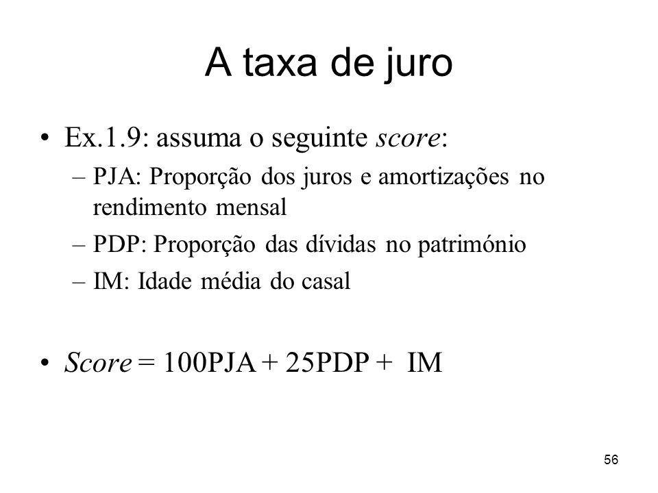 56 A taxa de juro Ex.1.9: assuma o seguinte score: –PJA: Proporção dos juros e amortizações no rendimento mensal –PDP: Proporção das dívidas no patrim