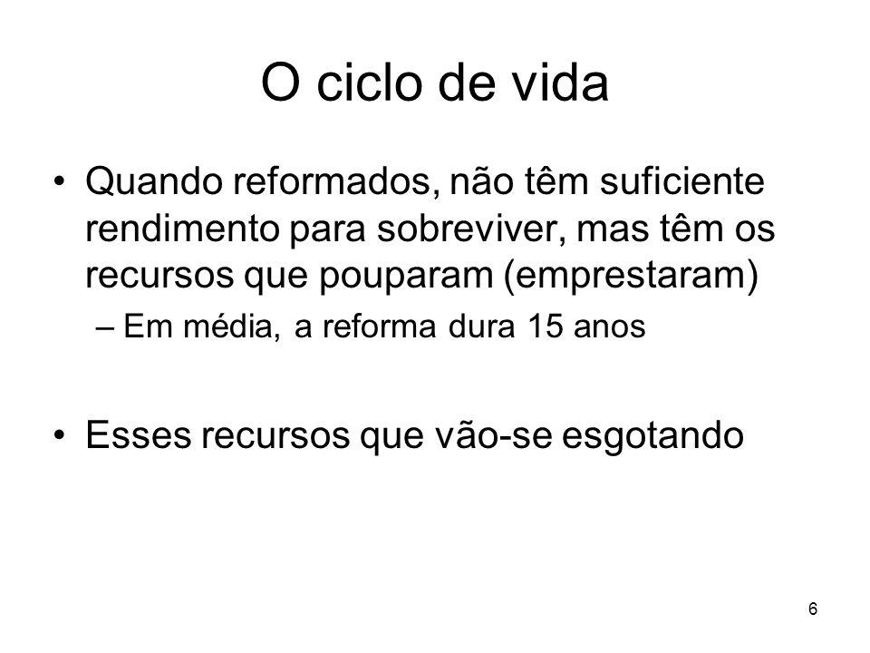 197 Taxa interna de rentabilidade Quantifica a taxa que torna o VAL igual a zero.
