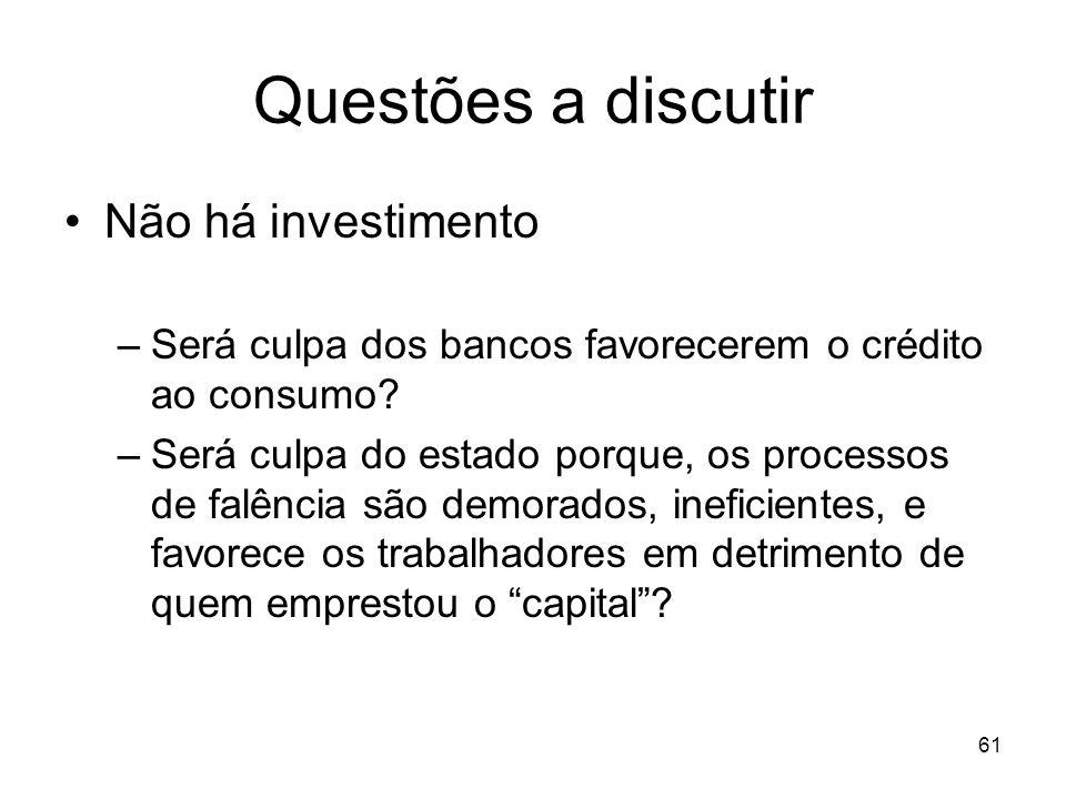 61 Questões a discutir Não há investimento –Será culpa dos bancos favorecerem o crédito ao consumo? –Será culpa do estado porque, os processos de falê