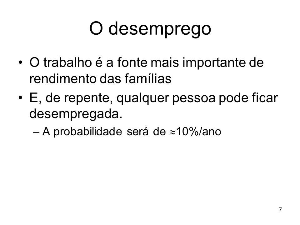 108 Rendas Obtemos o valor actual da renda descontando todos os recebimentos ao instante de tempo presente.