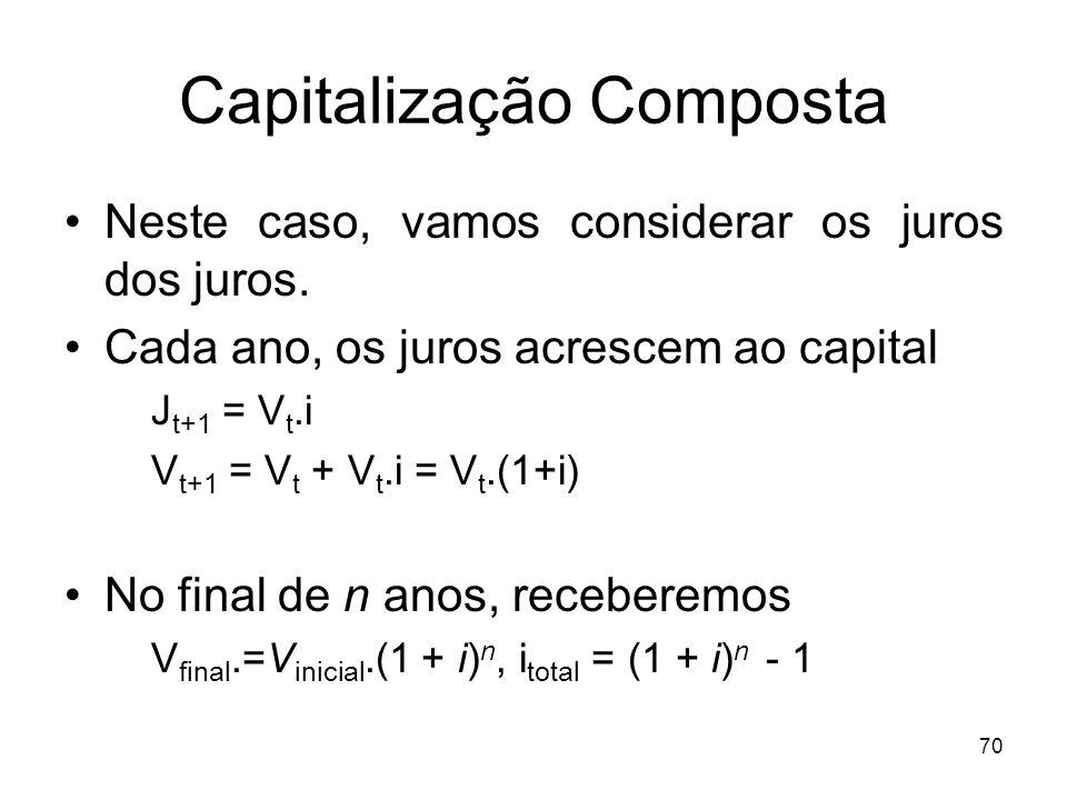 70 Capitalização Composta Neste caso, vamos considerar os juros dos juros. Cada ano, os juros acrescem ao capital J t+1 = V t.i V t+1 = V t + V t.i =