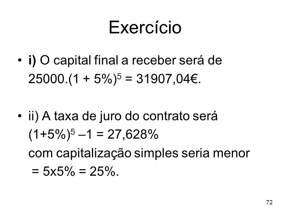 72 Exercício i) O capital final a receber será de 25000.(1 + 5%) 5 = 31907,04. ii) A taxa de juro do contrato será (1+5%) 5 –1 = 27,628% com capitaliz