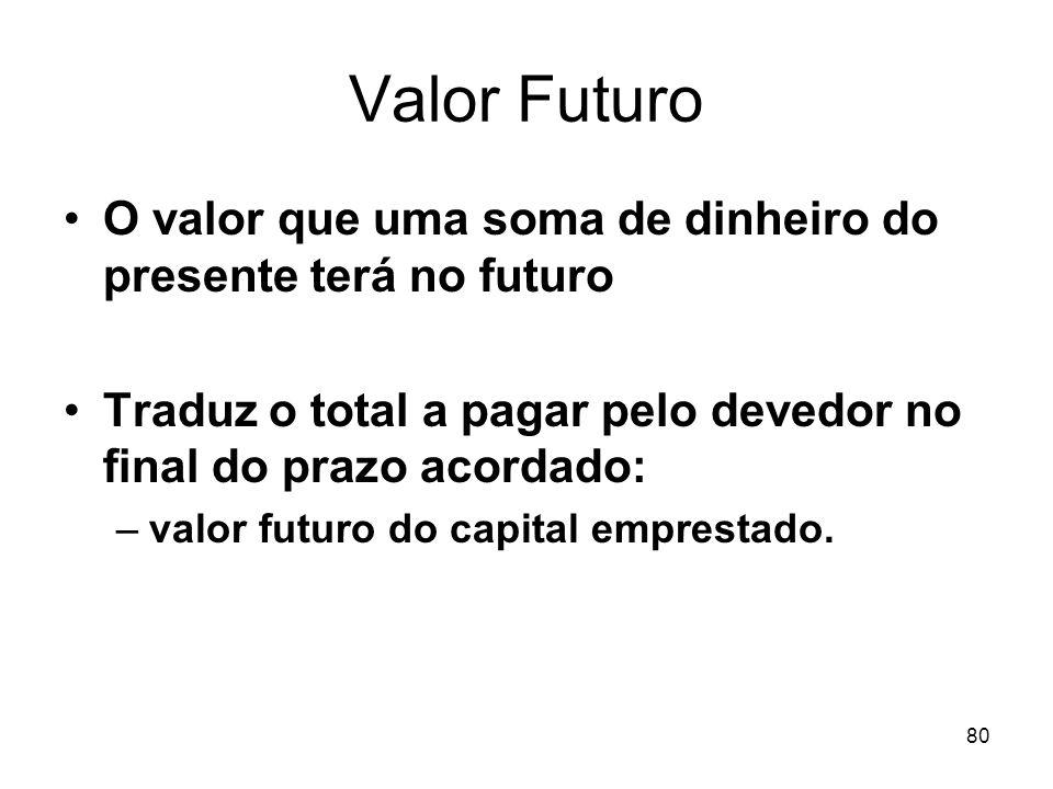 80 Valor Futuro O valor que uma soma de dinheiro do presente terá no futuro Traduz o total a pagar pelo devedor no final do prazo acordado: –valor fut