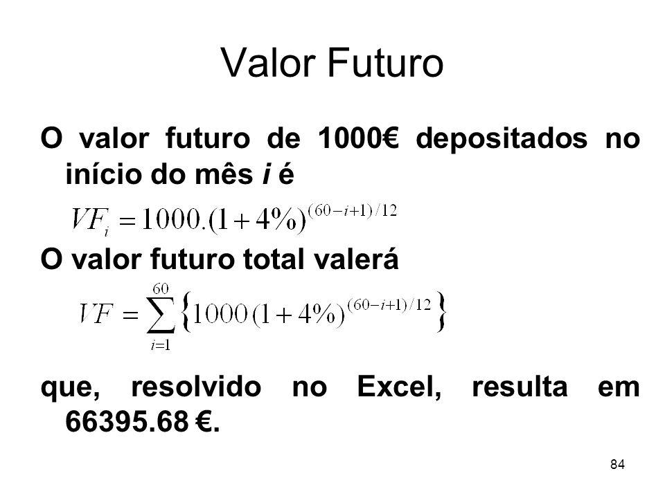 84 Valor Futuro O valor futuro de 1000 depositados no início do mês i é O valor futuro total valerá que, resolvido no Excel, resulta em 66395.68.