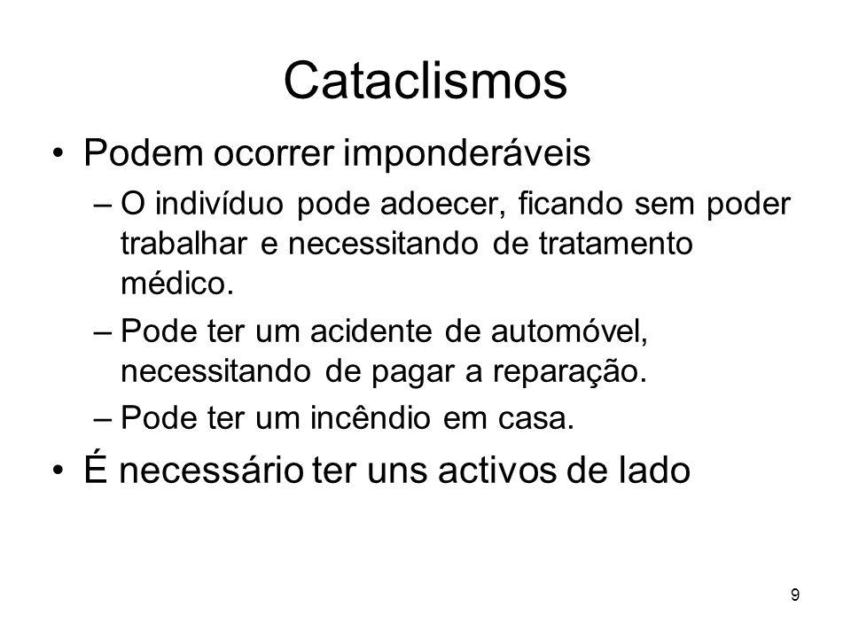9 Cataclismos Podem ocorrer imponderáveis –O indivíduo pode adoecer, ficando sem poder trabalhar e necessitando de tratamento médico. –Pode ter um aci