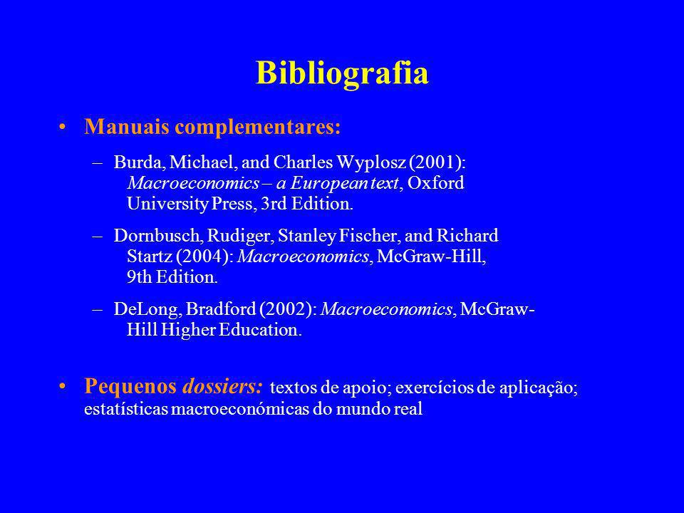 Bibliografia Manuais complementares: –Burda, Michael, and Charles Wyplosz (2001): Macroeconomics – a European text, Oxford University Press, 3rd Editi