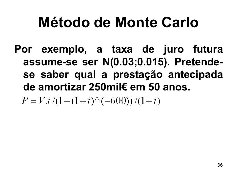 36 Método de Monte Carlo Por exemplo, a taxa de juro futura assume-se ser N(0.03;0.015). Pretende- se saber qual a prestação antecipada de amortizar 2