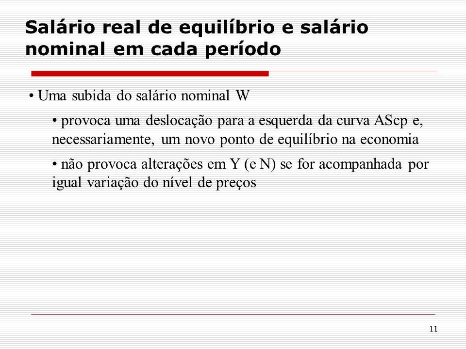 11 Salário real de equilíbrio e salário nominal em cada período Uma subida do salário nominal W provoca uma deslocação para a esquerda da curva AScp e