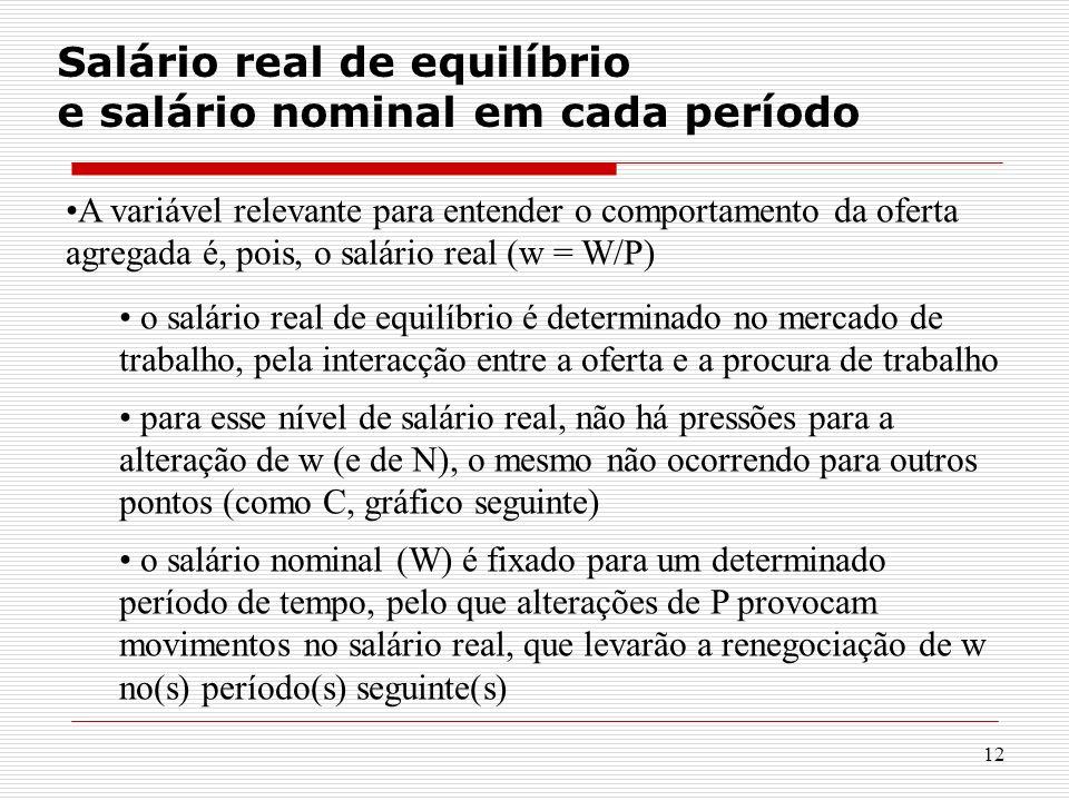 12 Salário real de equilíbrio e salário nominal em cada período A variável relevante para entender o comportamento da oferta agregada é, pois, o salár