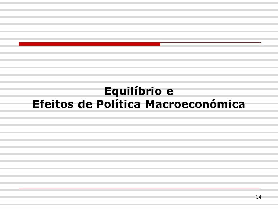 14 Equilíbrio e Efeitos de Política Macroeconómica