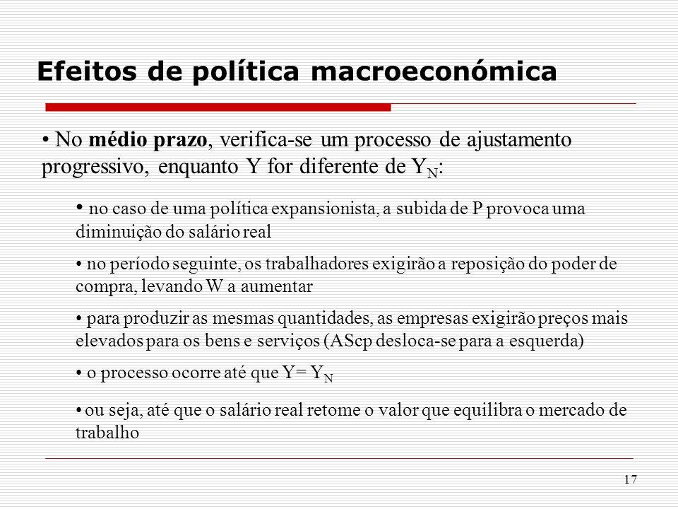 17 Efeitos de política macroeconómica No médio prazo, verifica-se um processo de ajustamento progressivo, enquanto Y for diferente de Y N : no caso de