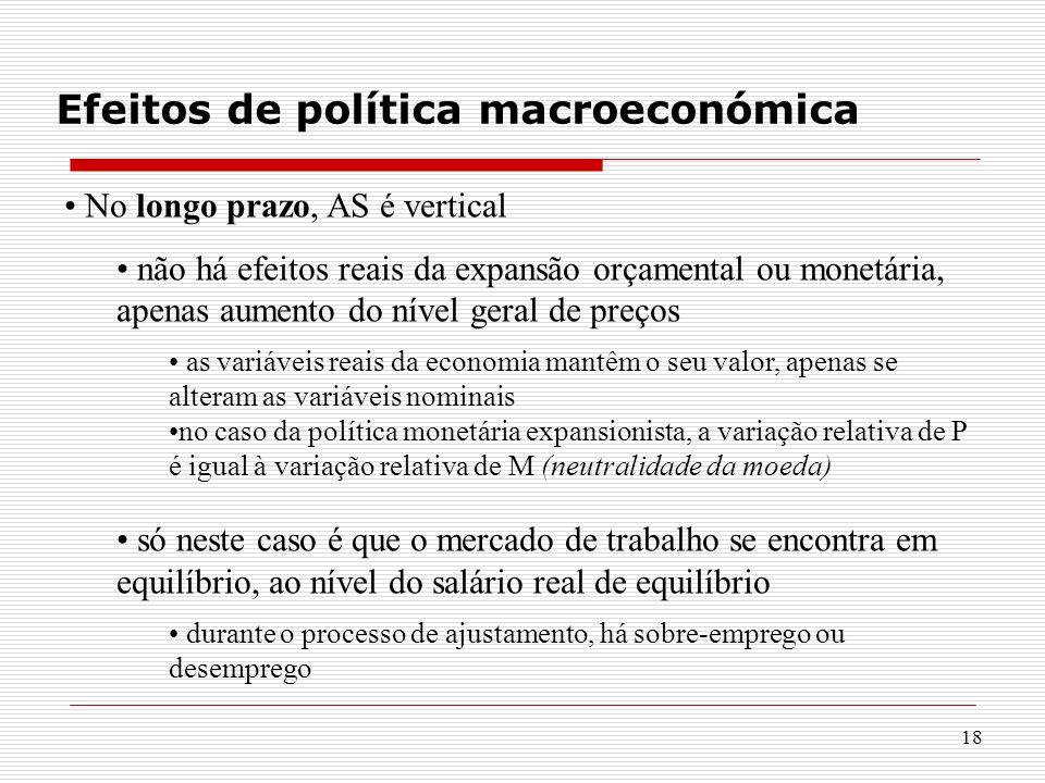 18 Efeitos de política macroeconómica No longo prazo, AS é vertical não há efeitos reais da expansão orçamental ou monetária, apenas aumento do nível