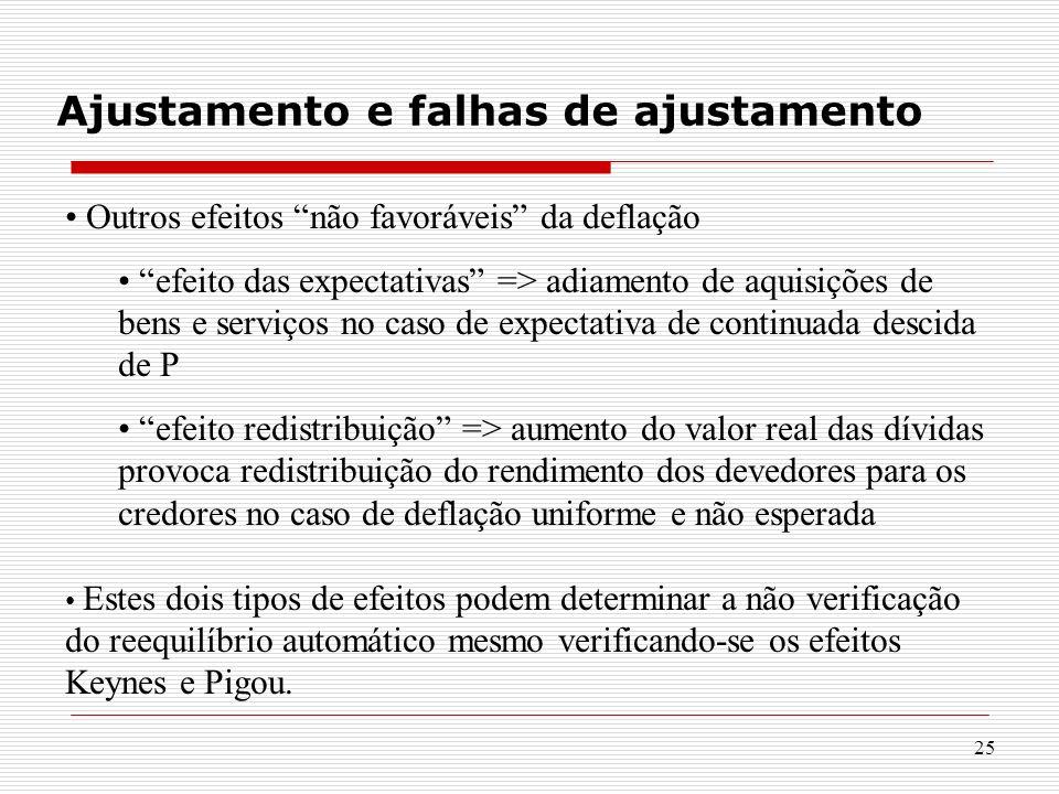 25 Ajustamento e falhas de ajustamento Outros efeitos não favoráveis da deflação efeito das expectativas => adiamento de aquisições de bens e serviços