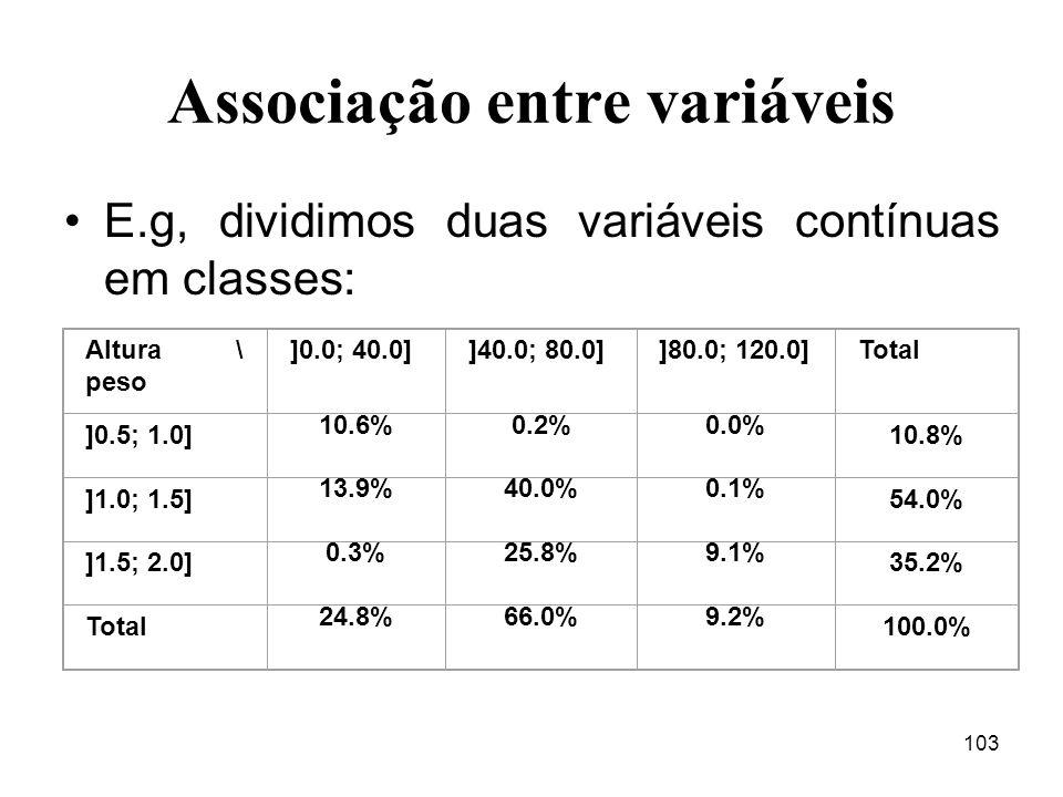 103 Associação entre variáveis E.g, dividimos duas variáveis contínuas em classes: Altura \ peso ]0.0; 40.0]]40.0; 80.0]]80.0; 120.0]Total ]0.5; 1.0]