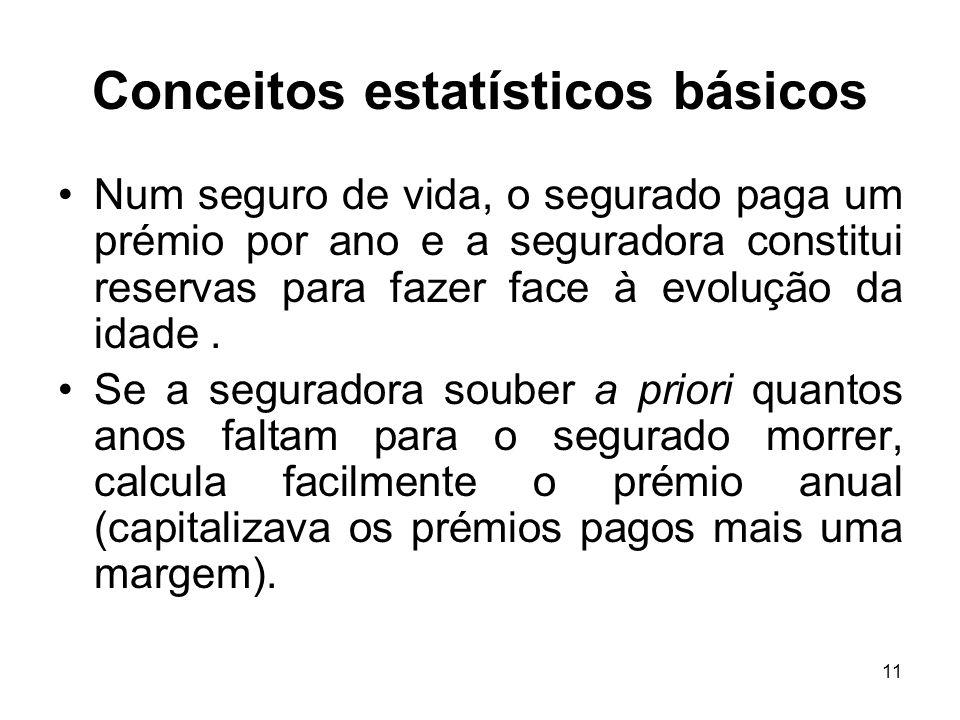 11 Conceitos estatísticos básicos Num seguro de vida, o segurado paga um prémio por ano e a seguradora constitui reservas para fazer face à evolução d